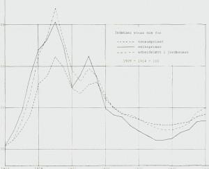bind2arbeidsfil-140